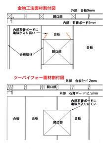 軸と2x4の割付図.jpg